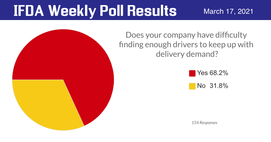 IFDA Driver Shortage Poll Results