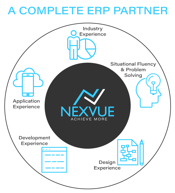 Complete Partner Graphic